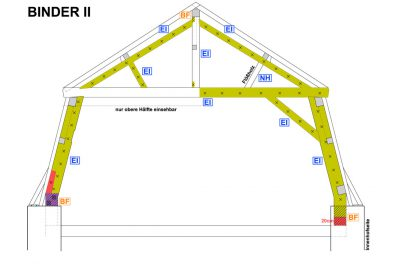 2624-09_sk_holz_binder_a2-50stel